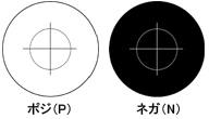 Example of circle/cross chart.