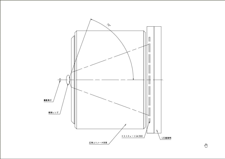 広角コリメーターの特注製作を承ります